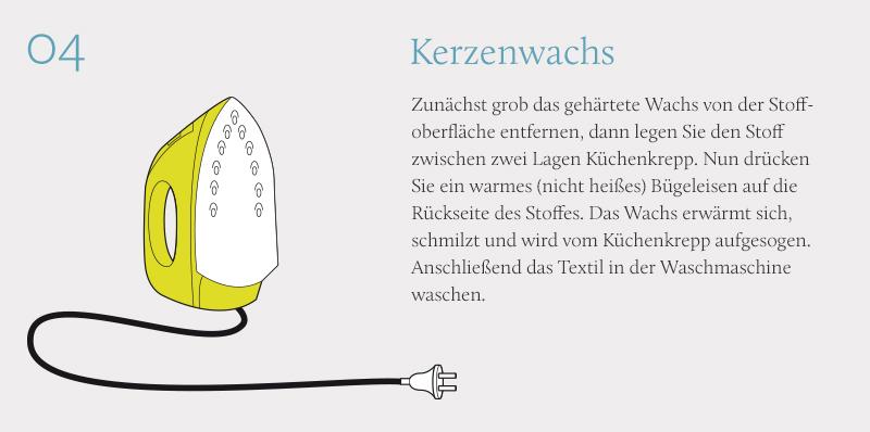 cms-pflegen_waschen5