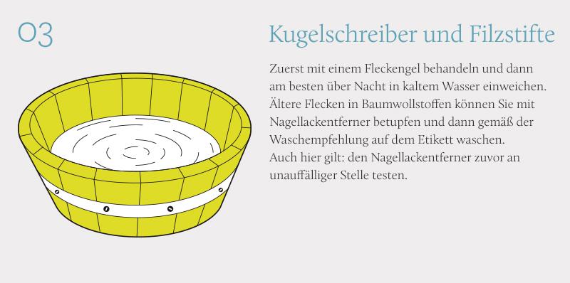 cms-pflegen_waschen4